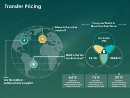 Transfer Pricing Market Ppt Powerpoint Presentation Infographic Template
