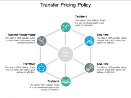 Transfer Pricing Policy Ppt Powerpoint Presentation Outline Background Designs Cpb