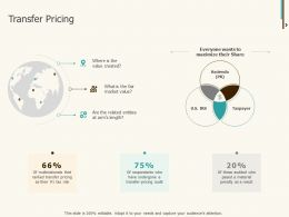 Transfer Pricing Ppt Powerpoint Presentation Infographic Template