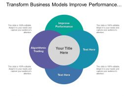 Transform Business Models Improve Performance Algorithmic Trading Dynamic Pricing