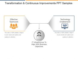 Transformation And Continuous Improvements Ppt Samples