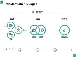 Transformation Budget Ppt Powerpoint Presentation File Graphic Tips