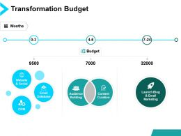 Transformation Budget Ppt Powerpoint Presentation Show Graphics Example