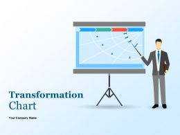 Transformation Chart Powerpoint Presentation Slides