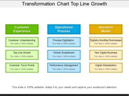 Transformation Chart Top Line Growth Presentation Slides
