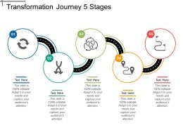 Transformation Journey 5 Stages