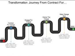 Transformation Journey From Contract For Change To Make Change Stick