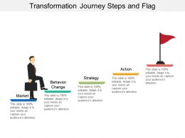 Transformation Journey Steps And Flag