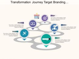 Transformation Journey Target Branding Reviews And Search