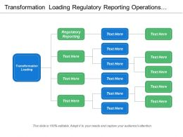 Transformation Loading Regulatory Reporting Operations Report Data Management