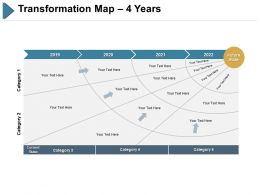 Transformation Map 4 Years Ppt Slides Visuals