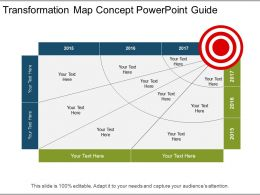 Transformation Map Concept Powerpoint Guide