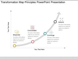 Transformation Map Principles Powerpoint Presentation