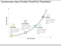 transformation_map_principles_powerpoint_presentation_Slide01