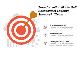 Transformation Model Self Assessment Leading Successful Team Cpb