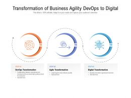 Transformation Of Business Agility DEVOPS To Digital