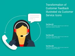 Transformation Of Customer Feedback Illustrated Via Customer Service Icons