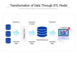 Transformation Of Data Through ETL Model
