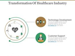 Transformation Of Healthcare Industry Powerpoint Topics