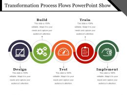 Transformation Process Flows Powerpoint Show