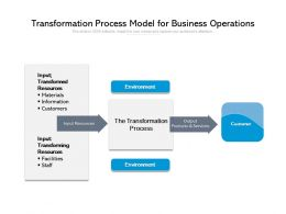 Transformation Process Model For Business Operations