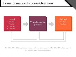 Transformation Process Overview Powerpoint Slide Background