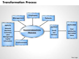 Transformation Process Powerpoint Presentation Slide Template