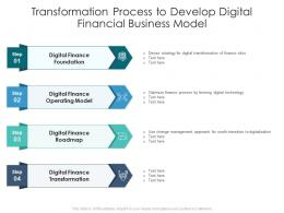 Transformation Process To Develop Digital Financial Business Model