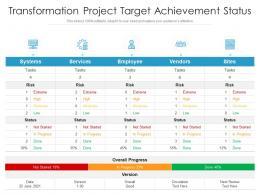 Transformation Project Target Achievement Status