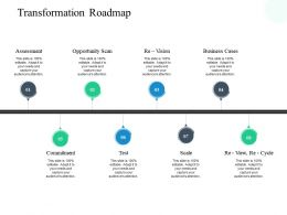 Transformation Roadmap Assessment Ppt Powerpoint Presentation Show Outline