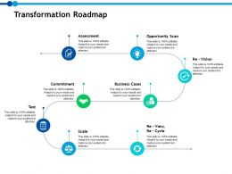 Transformation Roadmap Business Cases Ppt Powerpoint Presentation File Layouts