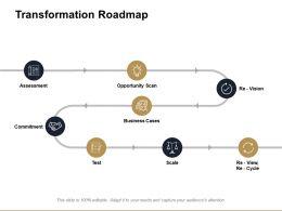Transformation Roadmap Commitment Ppt Powerpoint Presentation File Ideas
