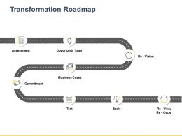 Transformation Roadmap Ppt Powerpoint Presentation File Show