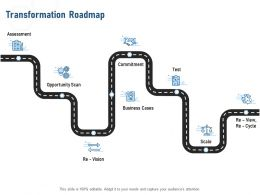 Transformation Roadmap Process Marketing A1208 Ppt Powerpoint Presentation Professional Images