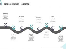 Transformation Roadmap Scale Technology Revolution Ppt Pictures