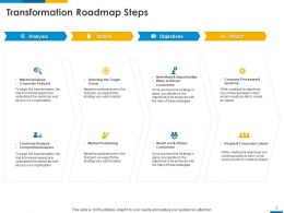 Transformation Roadmap Steps Process Ppt Powerpoint Presentation Pictures Tips