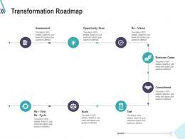 Transformation Roadmap Technology Revolution Ppt Download