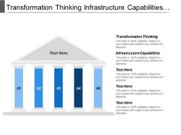 Transformation Thinking Infrastructure Capabilities Company Team Vision Core Value