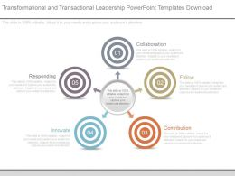Transformational And Transactional Leadership Powerpoint Templates Download
