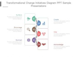 Transformational Change Initiatives Diagram Ppt Sample Presentations