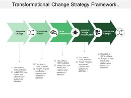 Transformational Change Strategy Framework Showing Vision And Change