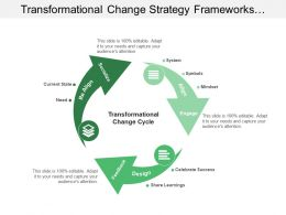 Transformational Change Strategy Frameworks Showing Change Cycle With Align Design Re Align
