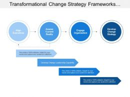 Transformational Change Strategy Frameworks Showing Enterprise Transformation