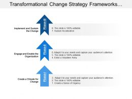 Transformational Change Strategy Frameworks Showing Kotters 8 Steps
