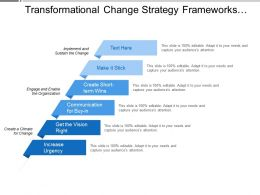 Transformational Change Strategy Frameworks Showing Kotters Change Model