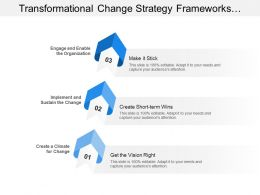 Transformational Change Strategy Frameworks Showing Kotters Model