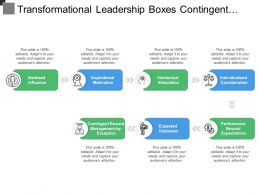 Transformational Leadership Boxes Contingent Reward And Expected Outcomes