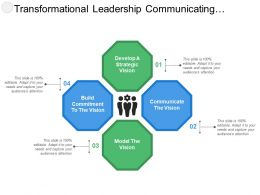 Transformational Leadership Communicating Vision And Commitment