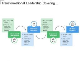Transformational Leadership Covering Individualized Consideration And Motivation