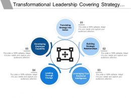 Transformational Leadership Covering Strategy And Developing
